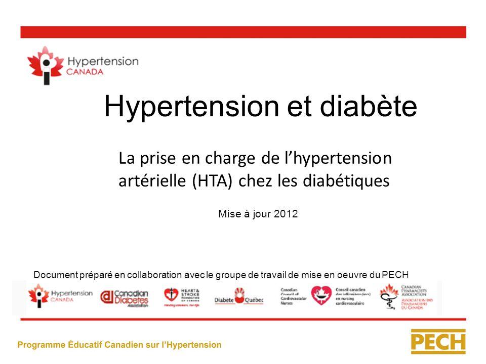 Hypertension et diabète .pdf