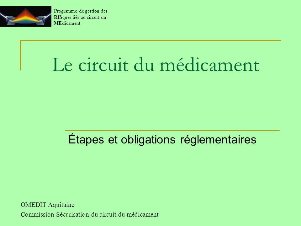 Le circuit du médicament .PDF