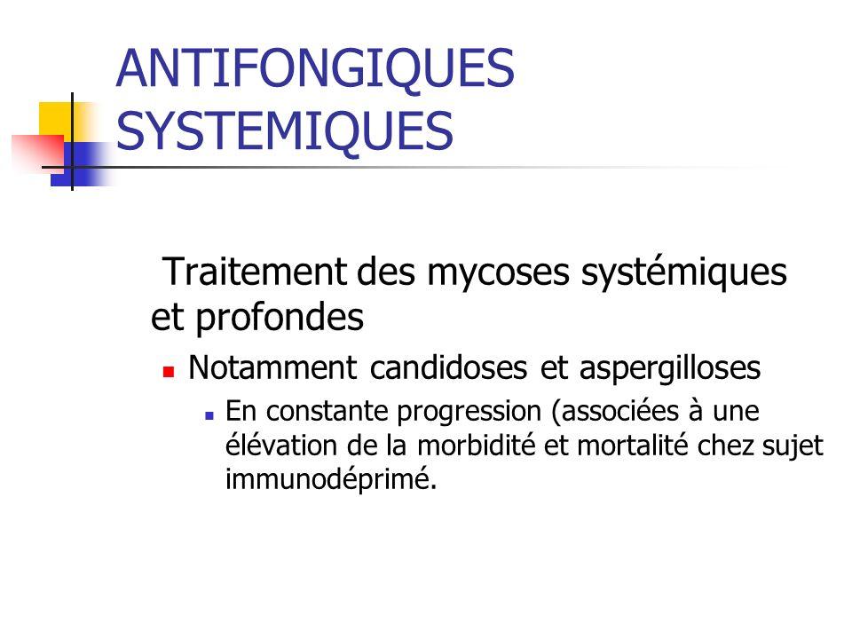 ANTIFONGIQUES SYSTEMIQUES .PDF
