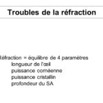 Troubles de la réfraction .PDF