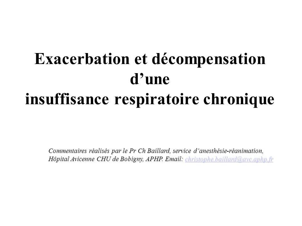 Exacerbation et décompensation d'une insuffisance respiratoire chronique .PDF