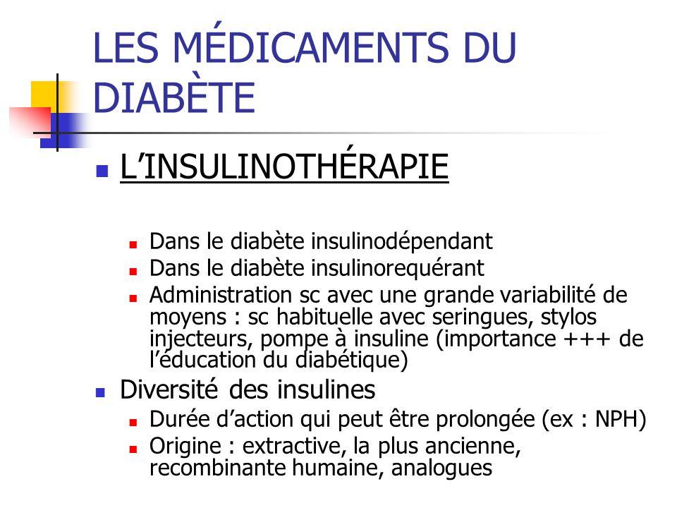 LES MÉDICAMENTS DU DIABÈTE .PDF