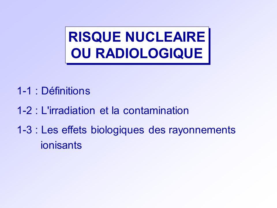 RISQUE NUCLÉAIRE OU RADIOLOGIQUE .PDF