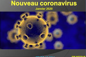Nouveau coronavirus