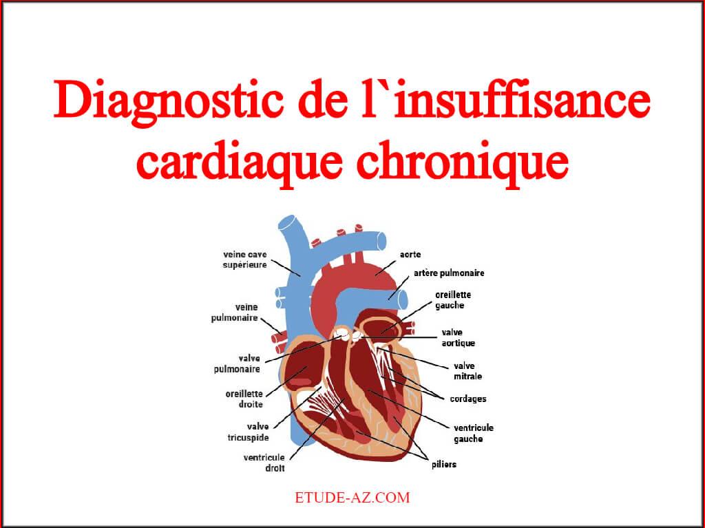 Diagnostic de l`insuffisance cardiaque chronique .PDF