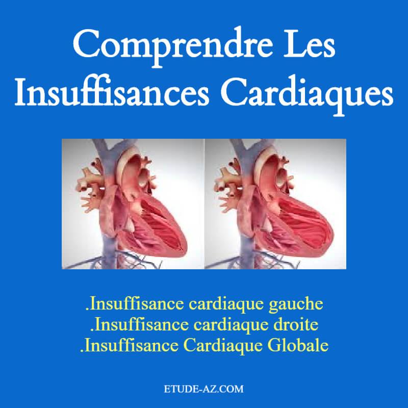 Comprendre les insuffisances cardiaques